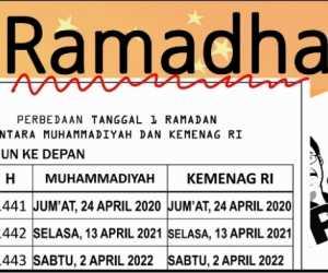 Muhammadiyah Tetapkan 1 Ramadhan Jatuh Pada Hari Jum'at 24 April 2020