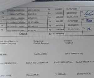 Masyarakat Pertanyakan Penyaluran BLT-DD Babah Dua, Dari Dana 200 Juta Yang Disalurkan Hanya 142 Juta