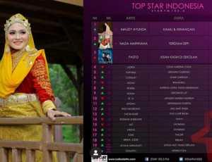Kalahkan Noah dan Judika Lagu Nazia Marwiana Putri Nagan Raya Favorit di Radio Nasional