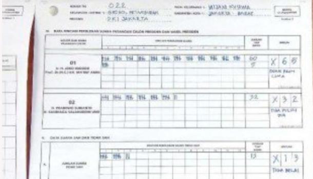 Fakta! Pasien Rumah Sakit Jiwa Banyak Pilih Jokowi-Ma'ruf